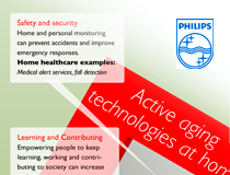 Philips Insight Series: Active Aging
